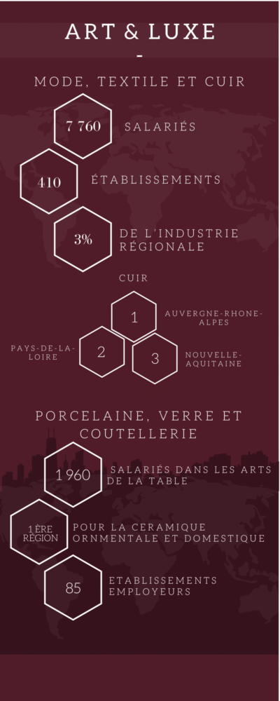 Infographie - Art et Luxe, M3 page 43