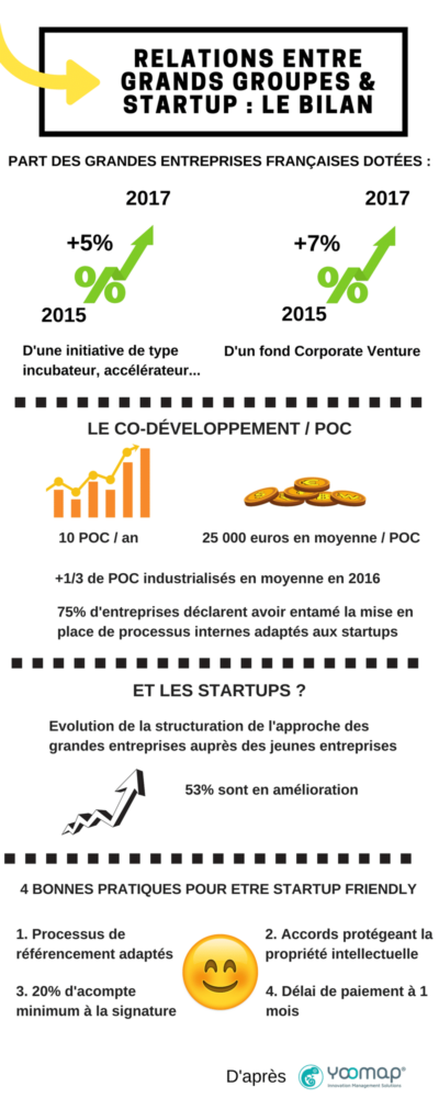 Infographie Yoomap, M3 page 33