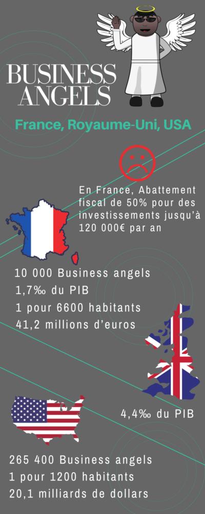 Page 20 - Infographie Volonte Politique
