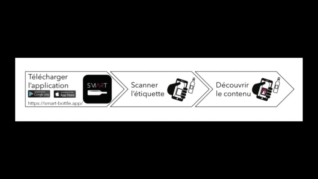 fonctionnement telechargement application smartbottle